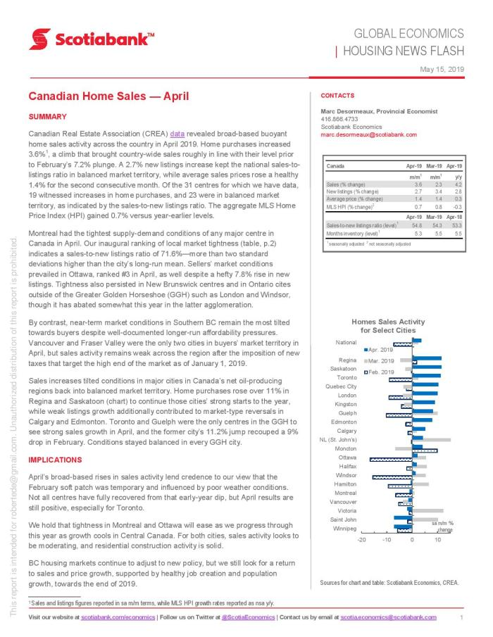 Scotiabank April Can Stat Chart-page-001