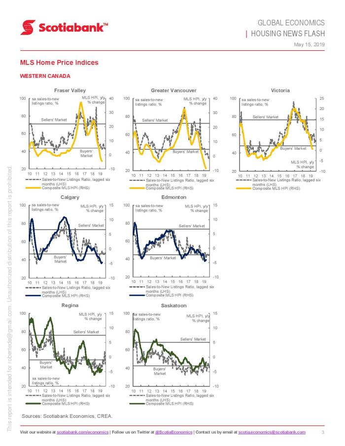 Scotiabank April Can Stat Chart-page-003