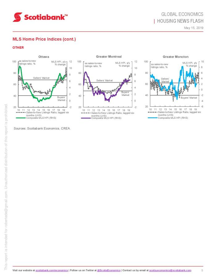 Scotiabank April Can Stat Chart-page-005